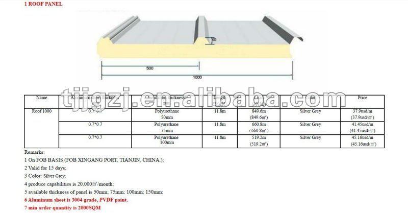 Intermedia de aluminio panel de precio paneles s ndwich for Panel sandwich aluminio blanco