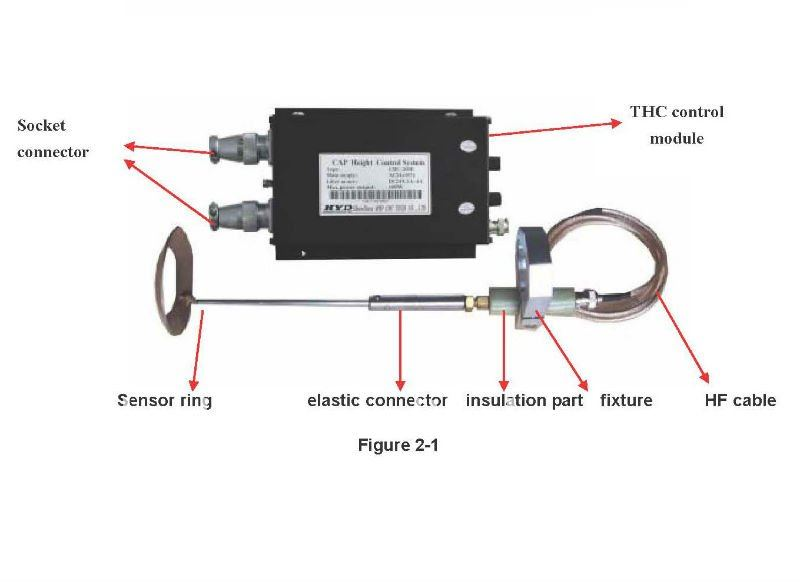 Newest capacitive torch height controller