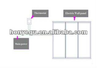 infrared panel heater