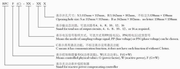 RPCF_description.jpg