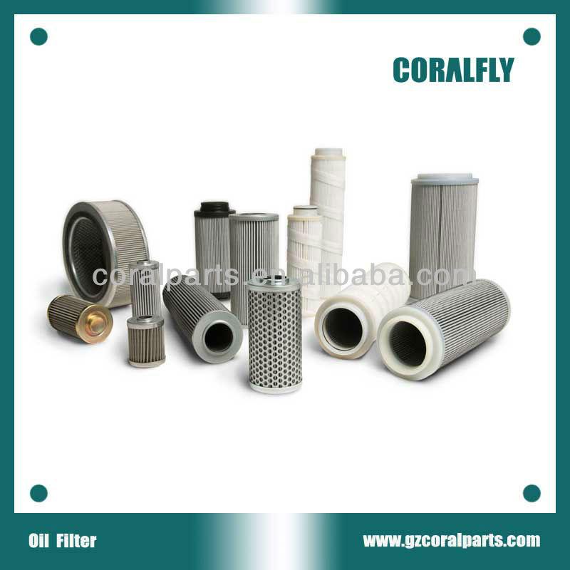 types of cartridge filter