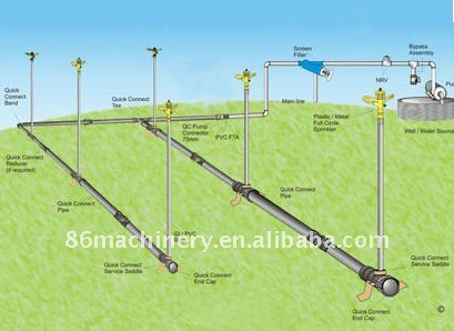 Underground Irrigation System - Buy Underground Irrigation System ...