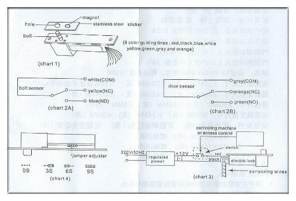 onity wiring diagram dell wiring diagram elsavadorla
