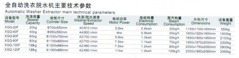 XGQ-120F indutrial automatic washer making machine