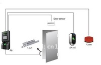 Дактилоскопическое управление доступом Zksoftware Fingerprint Time Attendance and Access Control Terminal F8
