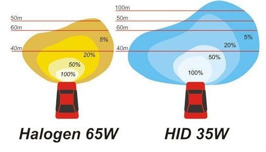 BV certificates &high quality H4-3 4300K 24V 50W hid xenon lamp agency