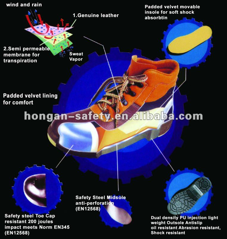 Popular Safety Boots HSS-H1-1037