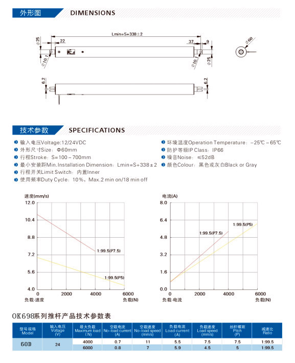 DC electric linIP66 linear actuator ear actuator for medical applications heavy window lifting system somfy tubular motor