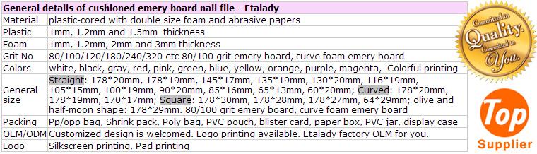 emery board detail