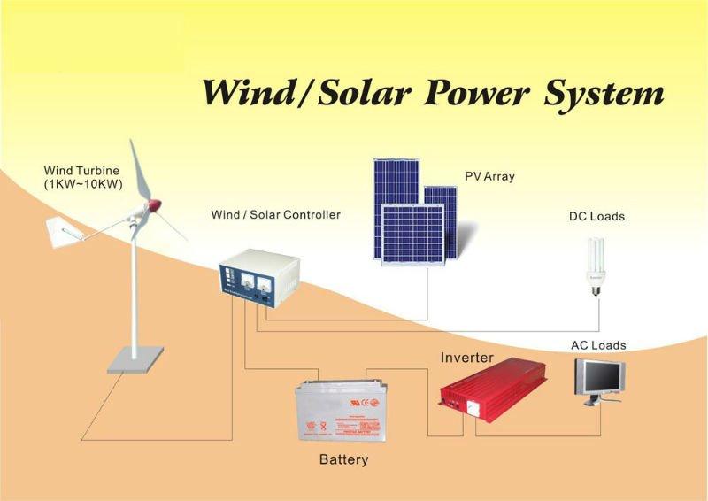 Turbine wind generator buy wind generator wind turbine generator 12v - 600w 1000w 2000w Hybrid Solar Wind Power Generator Buy
