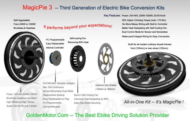 48V1500W Dual Drive Ebike (SEB-350D)
