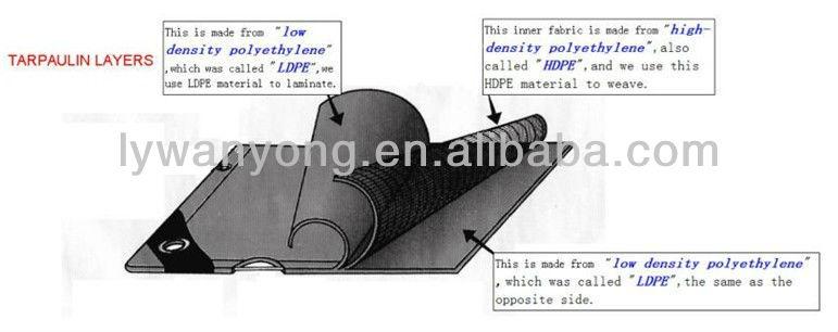 high quality birthday tarpaulin design alibaba in roll