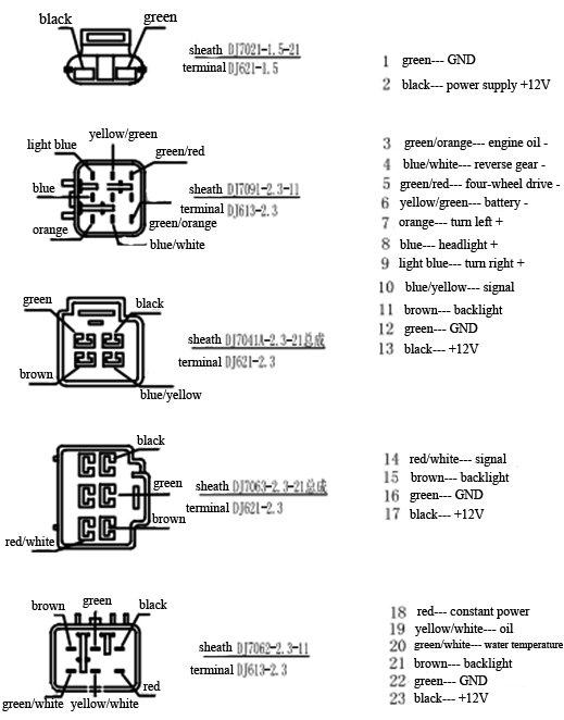 Схема подключения televes 5795
