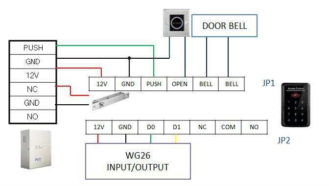 751620718_531 access control wiring diagram efcaviation com iei keypads wiring diagram at n-0.co