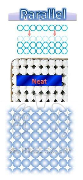 Active oxygen negative ion Mattress