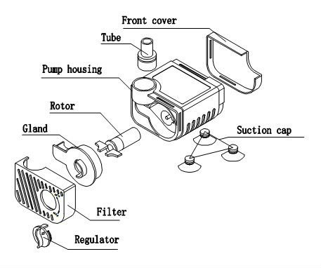 Electric Water Pump(Model No.:PT-707MIX)