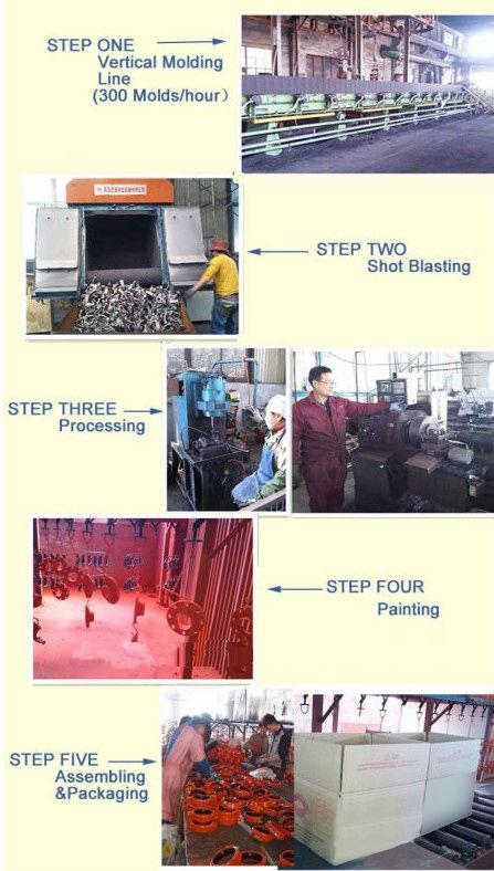 Grooved Pipe Grooved Rigid Grooved couplings process.jpg