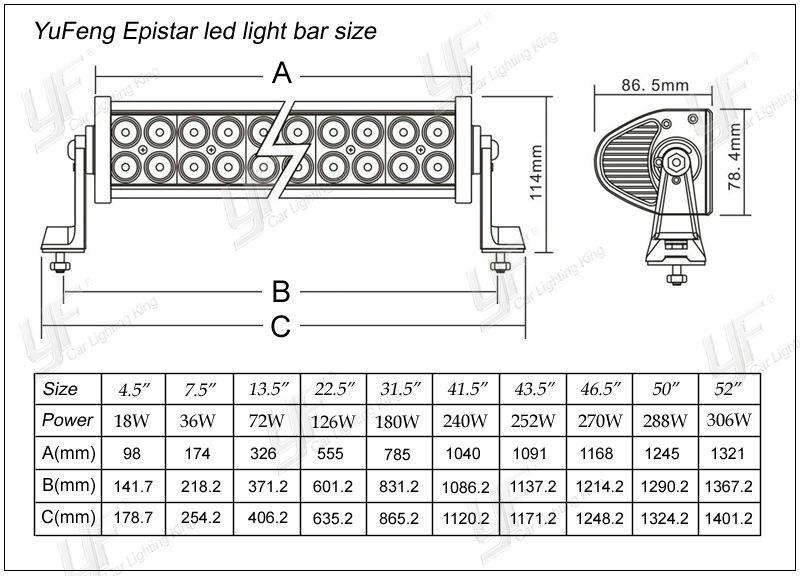 super bright atv 4x4 led lightbar off road