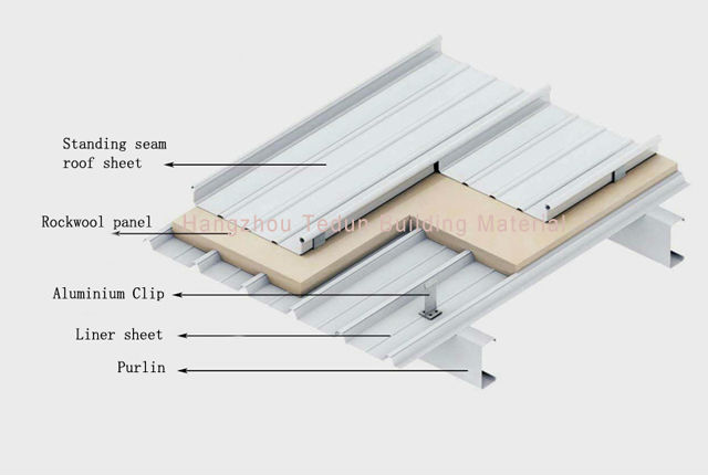 Aluminium Standing Seam Metal Roofing Sheet View Metal