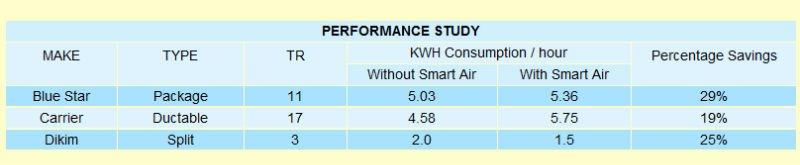 Performance Study.jpg