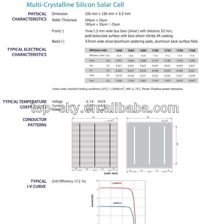 2014 Latest high efficiency NSP/Motech Grade A poly-crystalline 2BB/3BBsolar cells 6*6 Taiwan C.O for solar module manufacturer