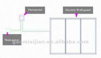 Электрические обогреватели xijian XJC-400W