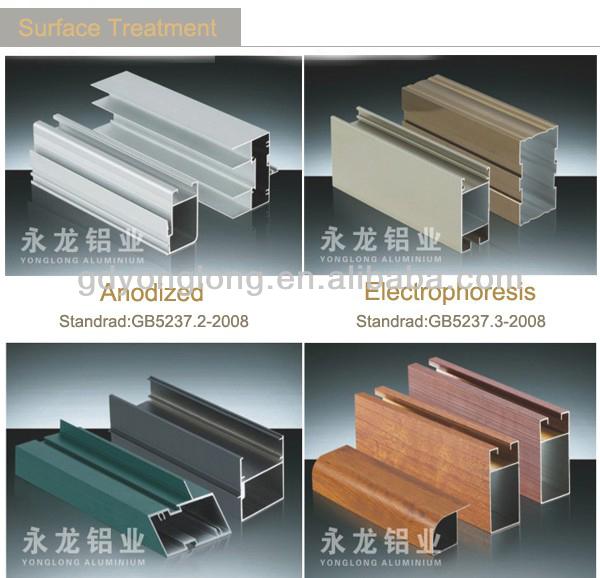 Aluminium Windows Parts : Sliding windows and doors aluminum window frame parts