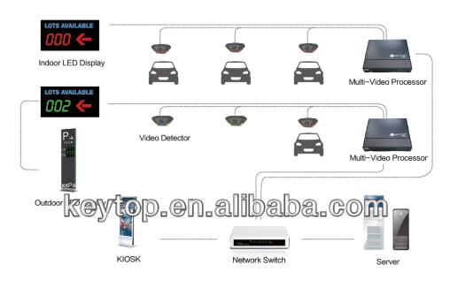 vts system layout.jpg
