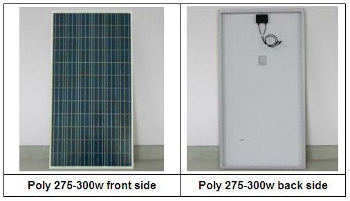 high efficiency poly solar panel