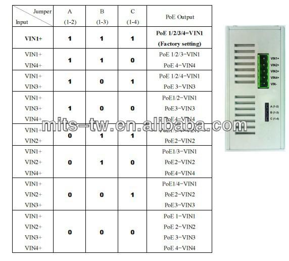 gigabit POE инжектора