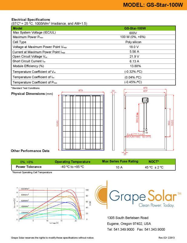 Grape Solar 100W Polycrystalline 12V Off-Grid PV Solar Panel