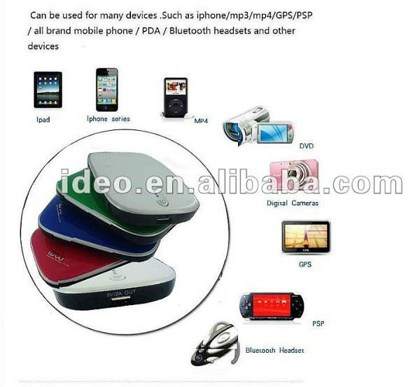 IDEO PB002 5500mAh portable charger for mobile phone&MP3, MP4, GPS, PDA
