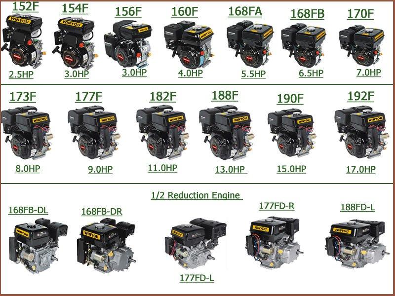 manual start,196cc OHV 4 stroke petrol 6.5hp engine 168FB