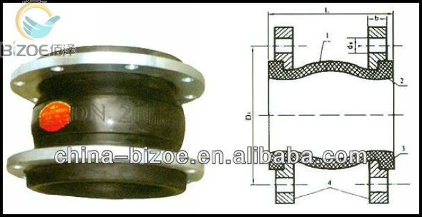 factory supply DIN rubber expansion joint