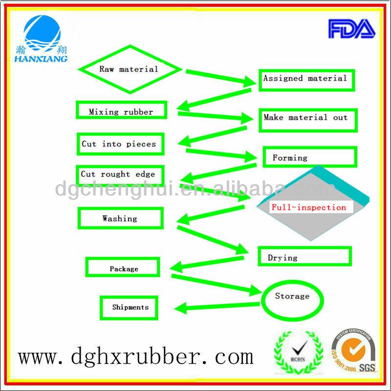 rubber tube