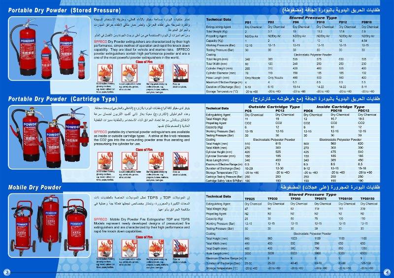 Agent Fire Extinguisher Fire Extinguisher