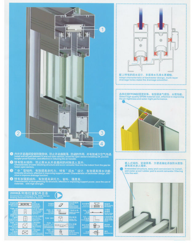 images of aluminum sliding window