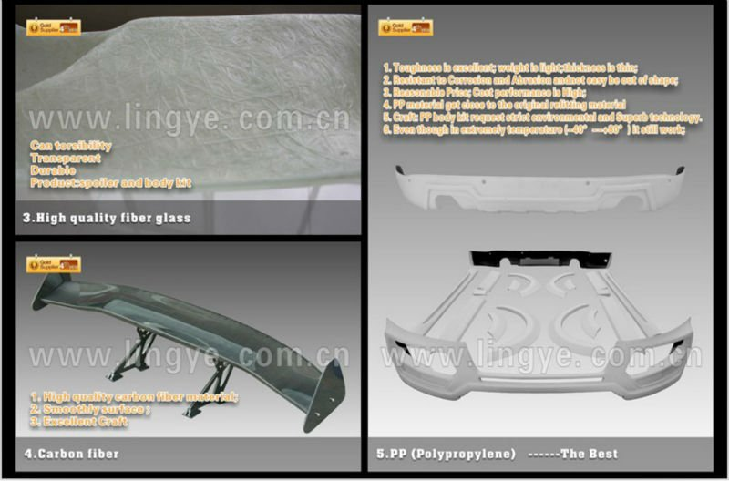 body kit for HONDA JAZZ L(box)