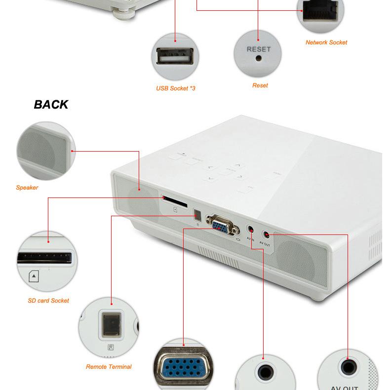 X5-4151Hot Selling DLP LED 20000Hours Lamp Lifespan Sansui Portable TV Projector