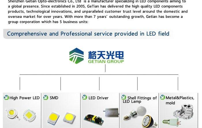 3W COB White SMD LED