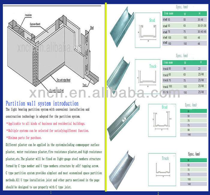 Gypsum Board Ceiling Details Galvanized Metal Build...