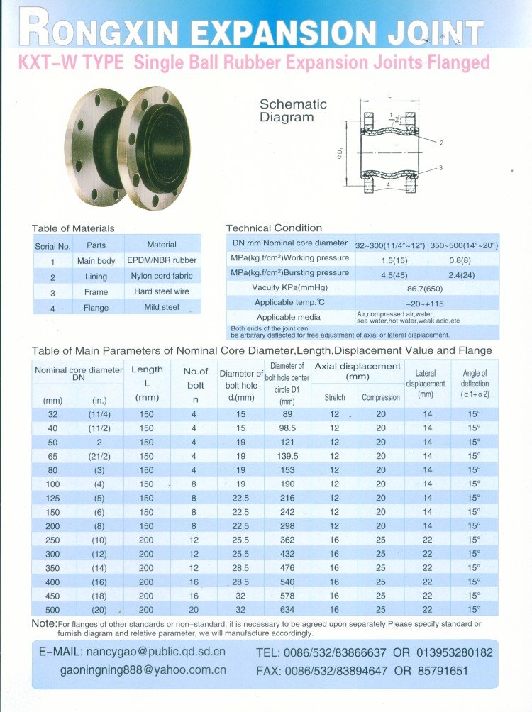 KXT-W type single ball rubber expansion joints flanged