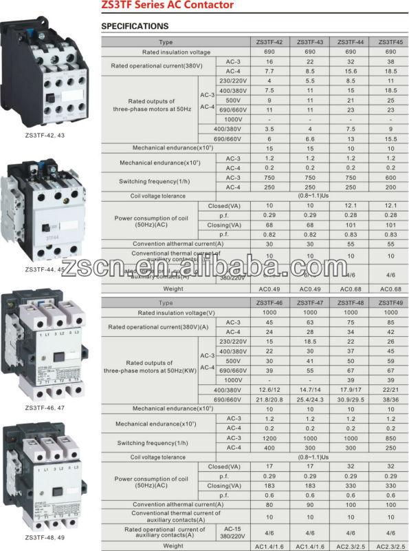 3TF47, 3TF Siemens ac contactor, magnetic contactor,siemens power contactor