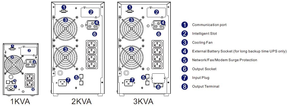 XPC(1-3KVA)B