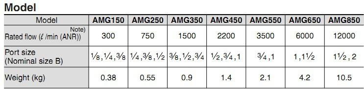 AMG spec.01.jpg