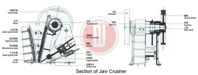 Jaw crusher 1.jpg
