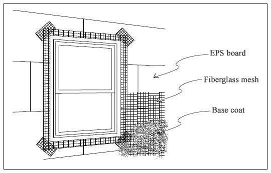 fiberglass EIFS MESH