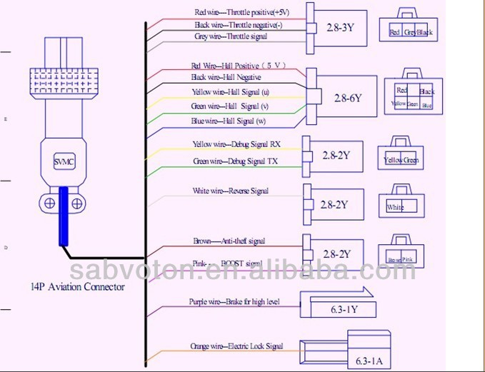electric bike controller wiring diagram images absorber parts controller schematic diagram bldc image about wiring diagram