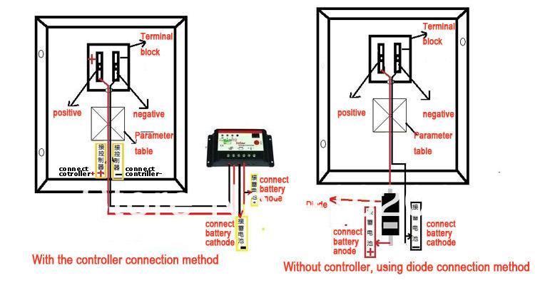 connect-method1.jpg