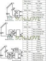 Комплектующие для солнечных водонагревателей SUN-LOVE SPII ,  110 /220 , TFT